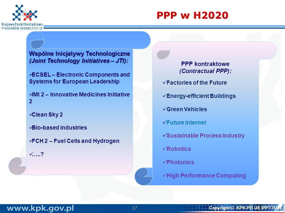37 Copyright © KPK PB UE IPPT PAN PPP w H2020 PPP kontraktowe (Contractual PPP): Wspólne Inicjatywy Technologiczne (Joint Technology Initiatives – JTI