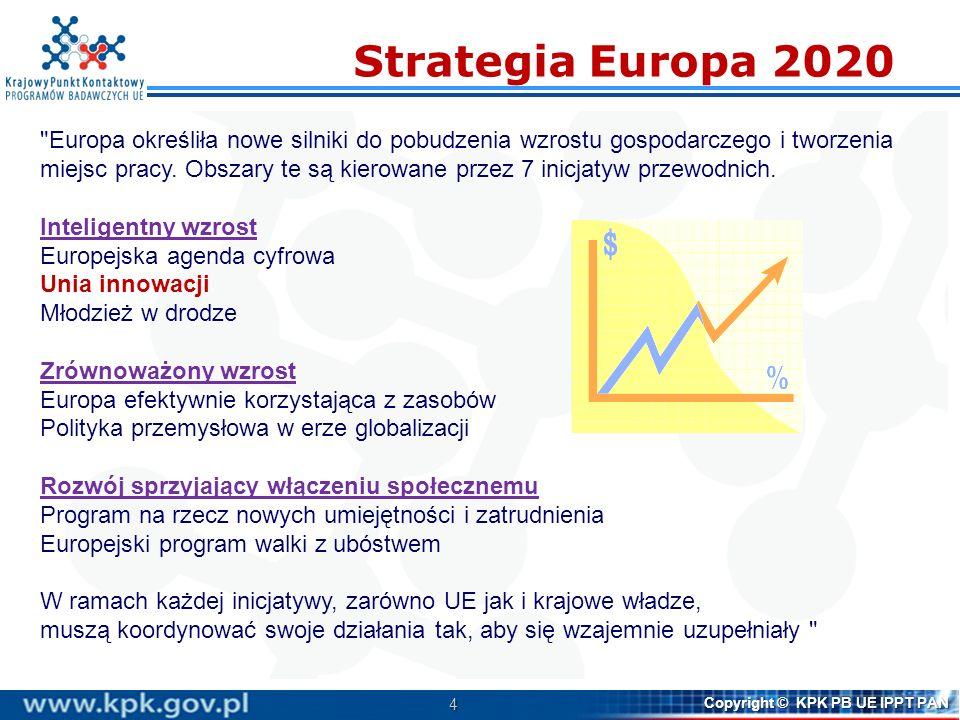 5 Copyright © KPK PB UE IPPT PAN Horyzont 2020 - nowy program, nowe podejście (no business as usual) Podejście nakierowane na: kompleksowe rozwiązywanie problemów Silniejszy akcent na innowacje - od badań do rynku, wszelkie formy innowacji Silniejszy akcent na innowacje - od badań do rynku, wszelkie formy innowacji Nacisk na wyzwania społeczne Nacisk na wyzwania społeczne Koncentracja na konkretnych wyzwaniach i rozwiązaniach, a nie na określonych technologiach Koncentracja na konkretnych wyzwaniach i rozwiązaniach, a nie na określonych technologiach