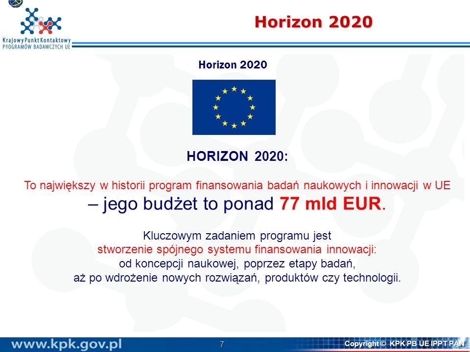 18 Copyright © KPK PB UE IPPT PAN GENERALNE ZASADY UCZESTNICTWA ZAŁOŻENIA HORIZON 2020 ZAŁOŻENIA HORIZON 2020 STRUKTURA HORIZON 2020 STRUKTURA HORIZON 2020 GENERALNE ZASADY UCZESTNICTWA GENERALNE ZASADY UCZESTNICTWA UPROSZCZENIE ZASAD I PROCEDUR UPROSZCZENIE ZASAD I PROCEDUR ZASADY SKŁADANIA I OCENY WNIOSKÓW ZASADY SKŁADANIA I OCENY WNIOSKÓW PRAWO WŁASNOŚCI INTELEKTUALNEJ PRAWO WŁASNOŚCI INTELEKTUALNEJ PARTNERSHIPS (JTI, PPP, PP) PARTNERSHIPS (JTI, PPP, PP) INSTRUMENTY DLA MŚP INSTRUMENTY DLA MŚP ERC, MSCA ERC, MSCA