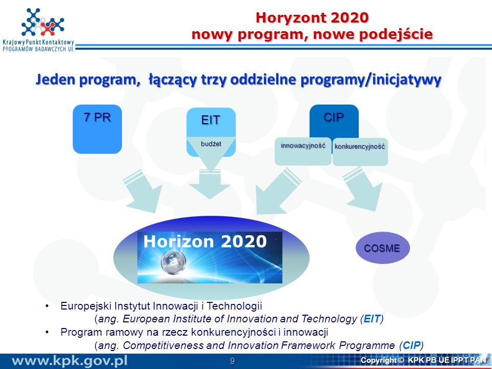 9 Copyright © KPK PB UE IPPT PAN Horyzont 2020 nowy program, nowe podejście 7 PR EIT CIP COSME innowacyjność konkurencyjność Jeden program, łączący tr