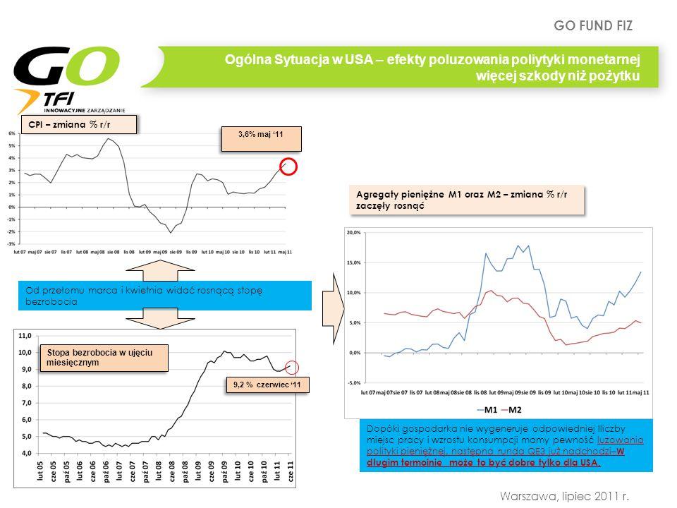 GO FUND FIZ Warszawa, lipiec 2011 r. Stopa bezrobocia w ujęciu miesięcznym Ogólna Sytuacja w USA – efekty poluzowania poliytyki monetarnej więcej szko