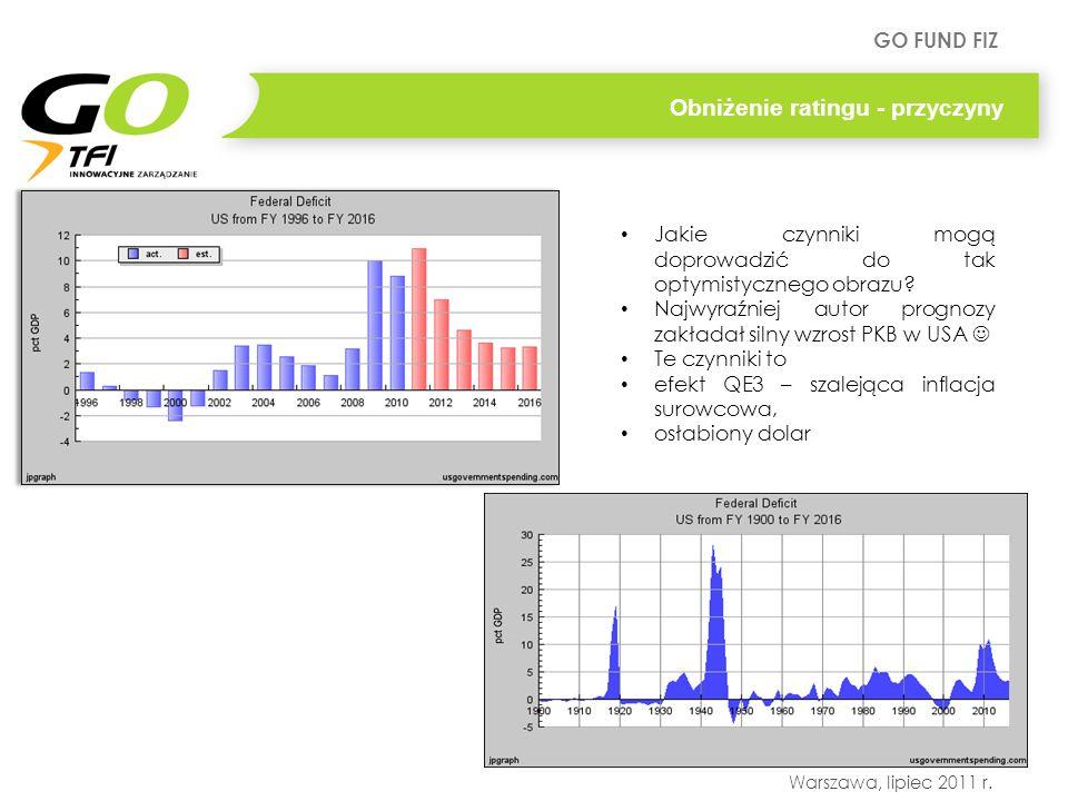 GO FUND FIZ Warszawa, lipiec 2011 r. Obniżenie ratingu - przyczyny Jakie czynniki mogą doprowadzić do tak optymistycznego obrazu? Najwyraźniej autor p