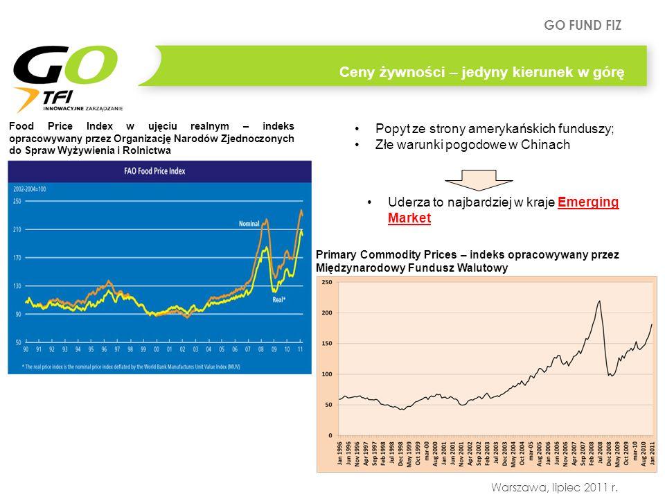 GO FUND FIZ Warszawa, lipiec 2011 r. Food Price Index w ujęciu realnym – indeks opracowywany przez Organizację Narodów Zjednoczonych do Spraw Wyżywien