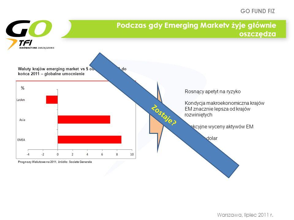 GO FUND FIZ Warszawa, lipiec 2011 r. Podczas gdy Emerging Marketv żyje głównie oszczędza Waluty krajów emerging market vs $ od grudnia 2010 do końca 2