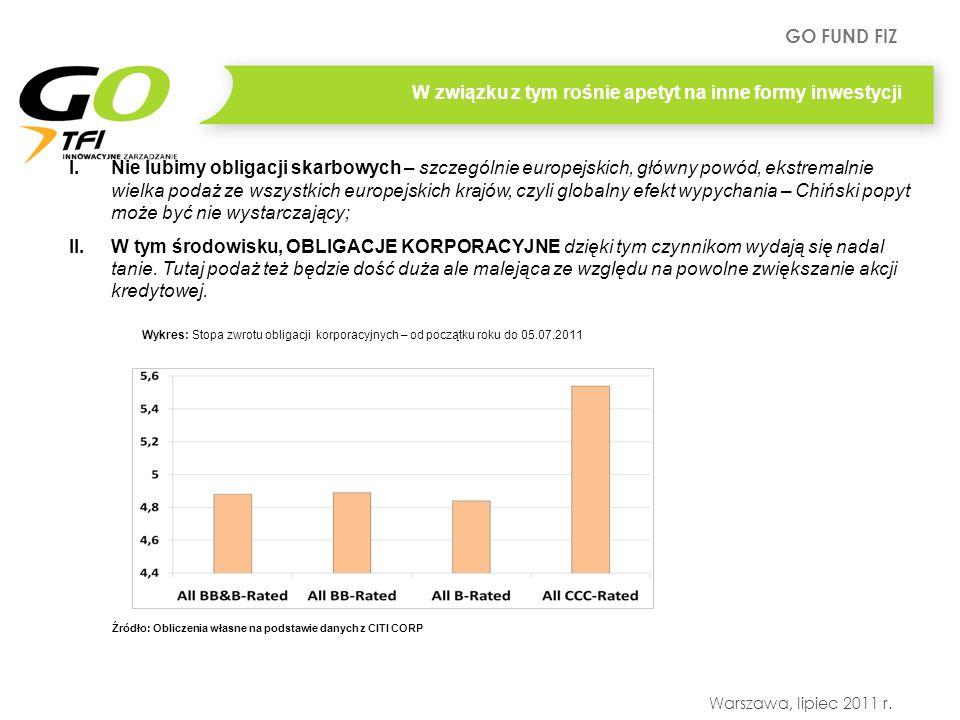 GO FUND FIZ Warszawa, lipiec 2011 r. W związku z tym rośnie apetyt na inne formy inwestycji I.Nie lubimy obligacji skarbowych – szczególnie europejski