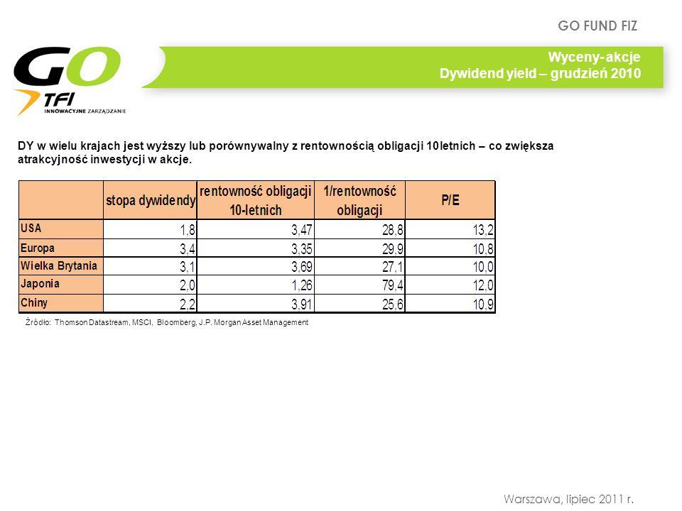 GO FUND FIZ Warszawa, lipiec 2011 r. Wyceny- akcje Dywidend yield – grudzień 2010 Źródło: Thomson Datastream, MSCI, Bloomberg, J.P. Morgan Asset Manag