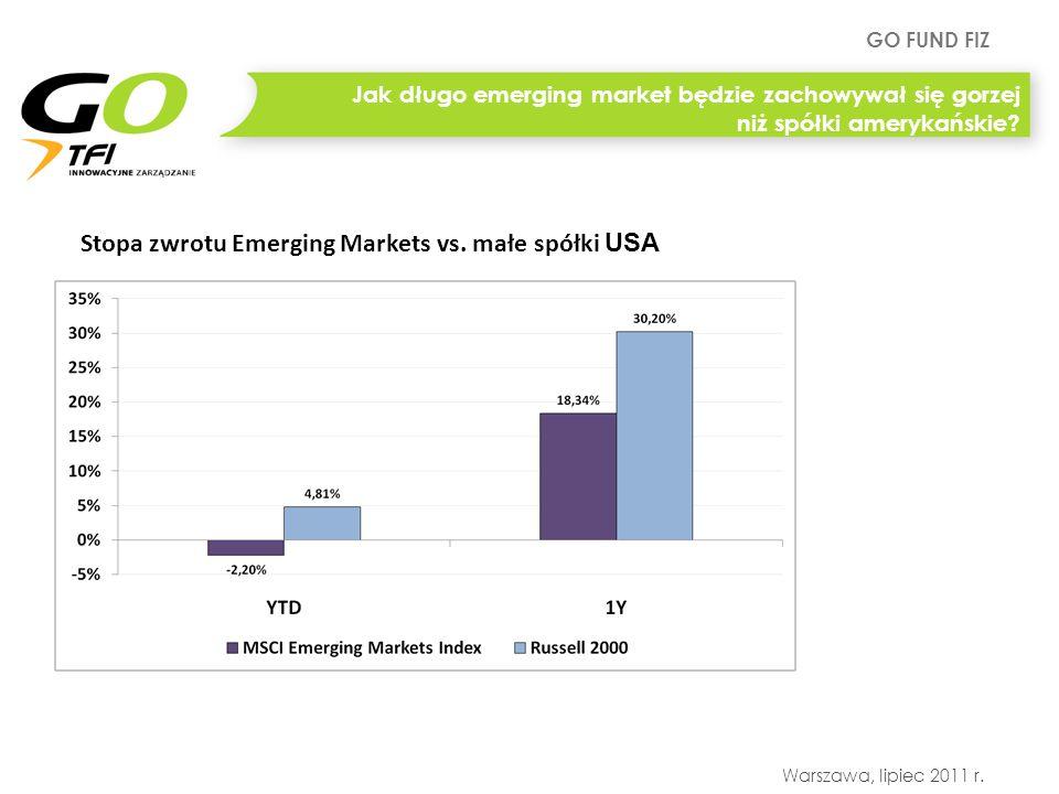 GO FUND FIZ Warszawa, lipiec 2011 r. Stopa zwrotu Emerging Markets vs. małe spółki USA Jak długo emerging market będzie zachowywał się gorzej niż spół