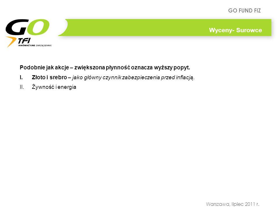 GO FUND FIZ Warszawa, lipiec 2011 r. Wyceny- Surowce Podobnie jak akcje – zwiększona płynność oznacza wyższy popyt. I.Złoto i srebro – jako główny czy