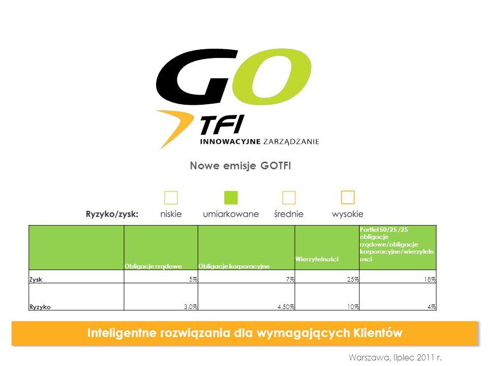 Warszawa, lipiec 2011 r. Inteligentne rozwiązania dla wymagających Klientów Nowe emisje GOTFI Obligacje rządoweObligacje korporacyjne Wierzytelności P