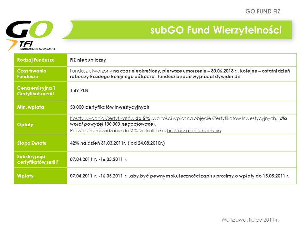 GO FUND FIZ Warszawa, lipiec 2011 r. subGO Fund Wierzytelności Rodzaj FunduszuFIZ niepubliczny Czas trwania Funduszu Fundusz utworzony na czas nieokre