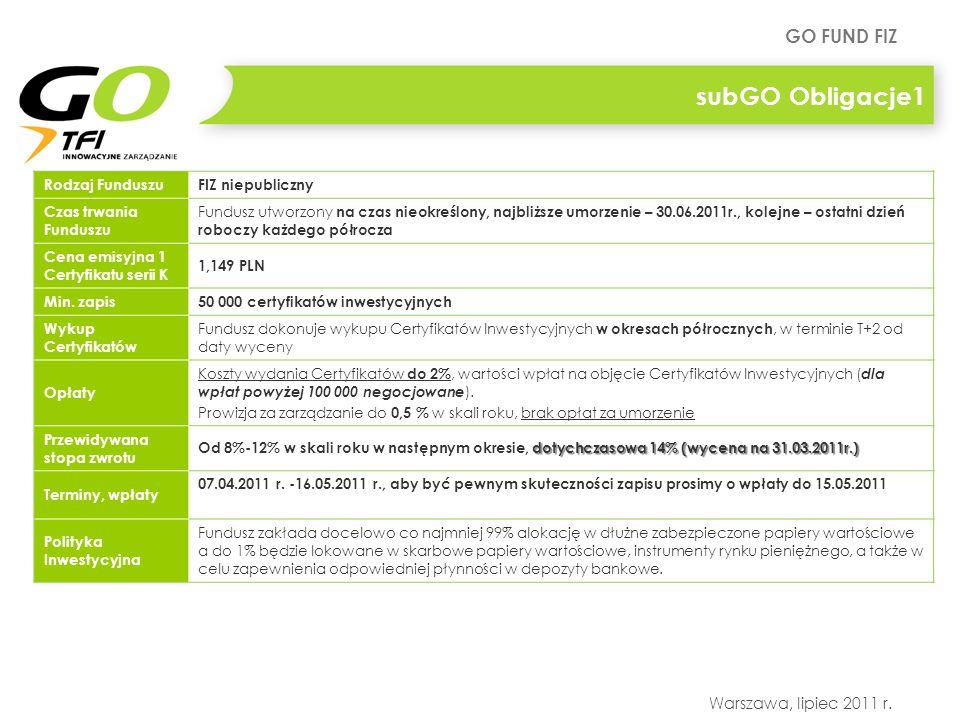 GO FUND FIZ Warszawa, lipiec 2011 r. Rodzaj FunduszuFIZ niepubliczny Czas trwania Funduszu Fundusz utworzony na czas nieokreślony, najbliższe umorzeni