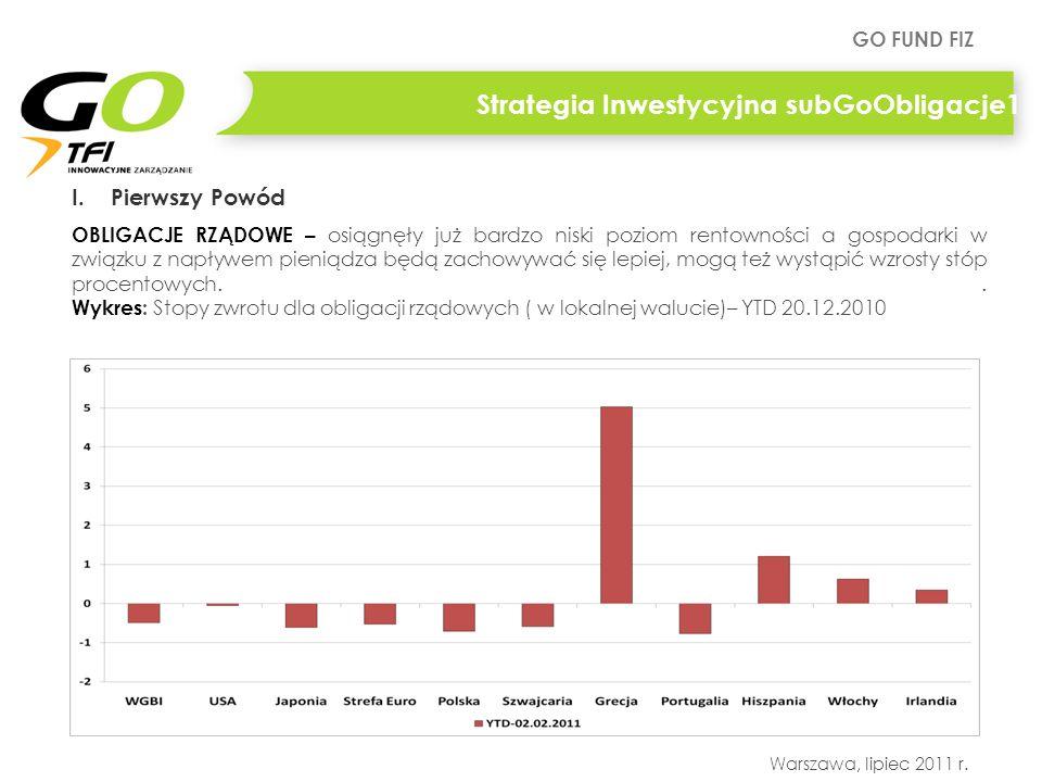 GO FUND FIZ Warszawa, lipiec 2011 r. Strategia Inwestycyjna subGoObligacje1 I.Pierwszy Powód OBLIGACJE RZĄDOWE – osiągnęły już bardzo niski poziom ren