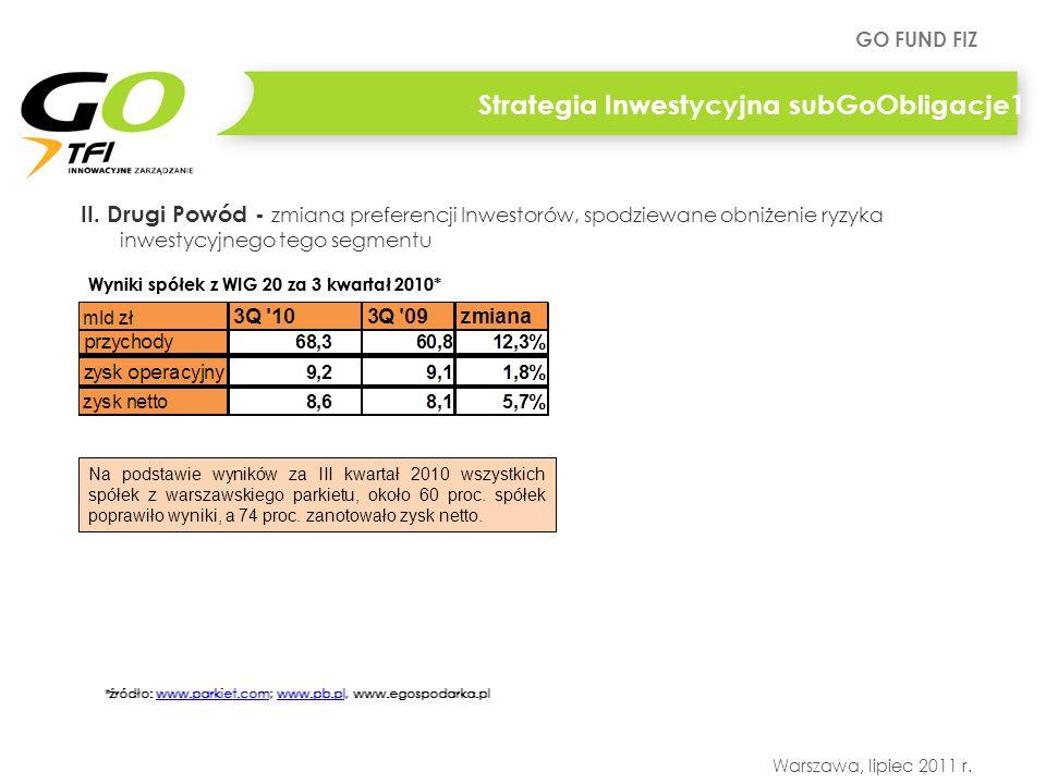 GO FUND FIZ Warszawa, lipiec 2011 r. Strategia Inwestycyjna subGoObligacje1 Wyniki spółek z WIG 20 za 3 kwartał 2010* * źródło: www.parkiet.com; www.p