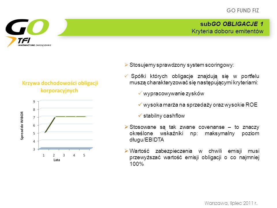 GO FUND FIZ Warszawa, lipiec 2011 r. subGO OBLIGACJE 1 Kryteria doboru emitentów Stosujemy sprawdzony system scoringowy: Spółki których obligacje znaj