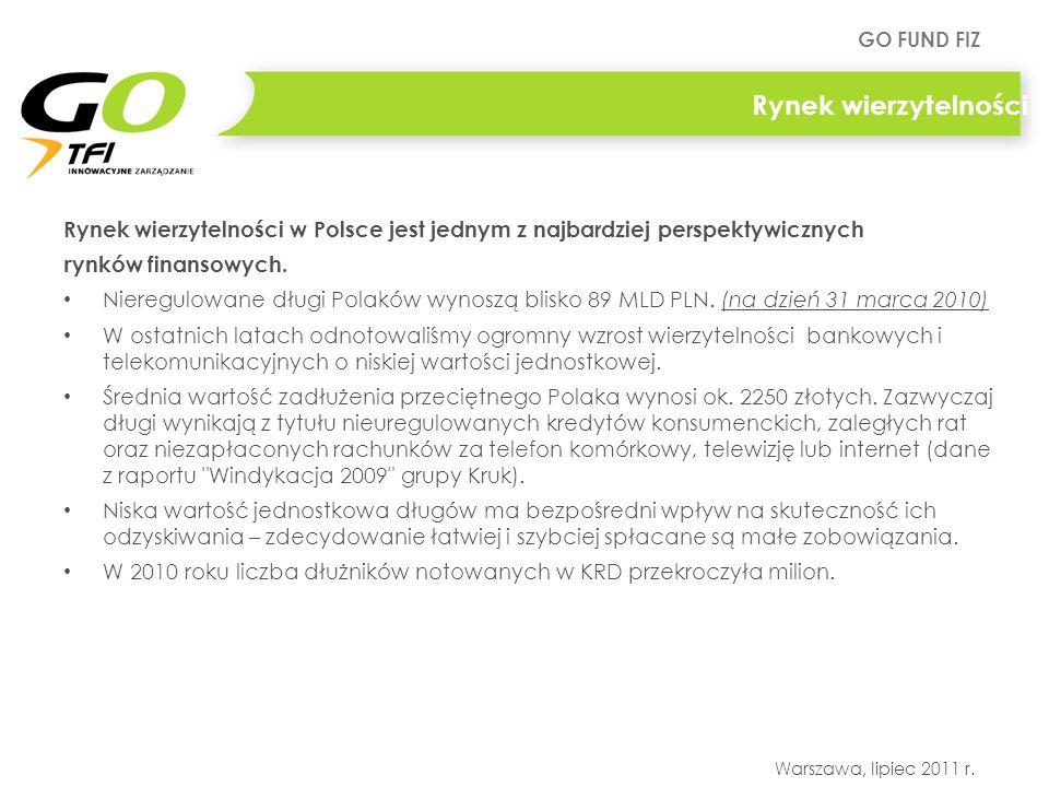GO FUND FIZ Warszawa, lipiec 2011 r. Rynek wierzytelności Rynek wierzytelności w Polsce jest jednym z najbardziej perspektywicznych r ynków finansowyc