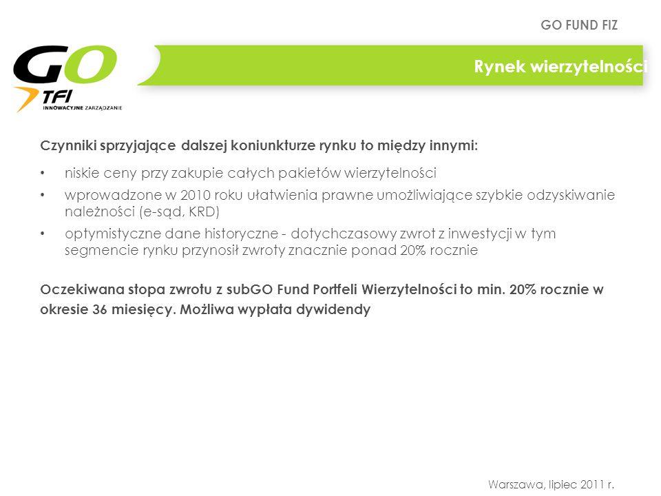 GO FUND FIZ Warszawa, lipiec 2011 r. Rynek wierzytelności Czynniki sprzyjające dalszej koniunkturze rynku to między innymi: niskie ceny przy zakupie c