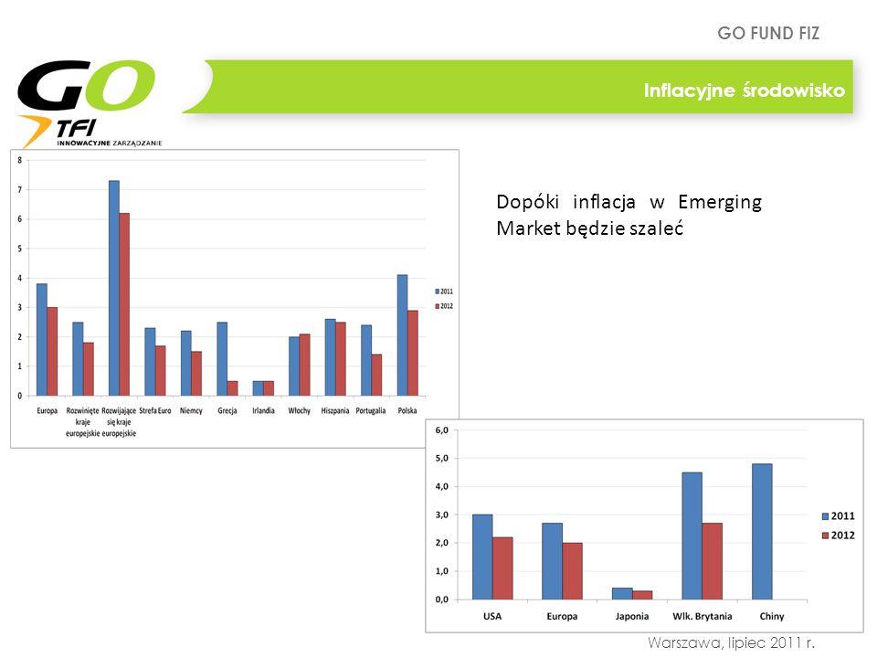 GO FUND FIZ Warszawa, lipiec 2011 r. Inflacyjne środowisko Dopóki inflacja w Emerging Market będzie szaleć