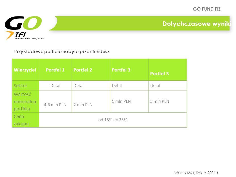 GO FUND FIZ Warszawa, lipiec 2011 r. Dotychczasowe wyniki Przykładowe portfele nabyte przez fundusz