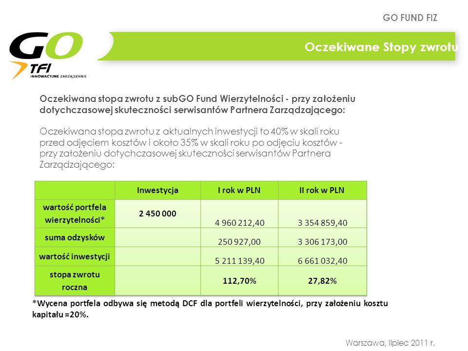 GO FUND FIZ Warszawa, lipiec 2011 r. Oczekiwane Stopy zwrotu Oczekiwana stopa zwrotu z subGO Fund Wierzytelności - przy założeniu dotychczasowej skute