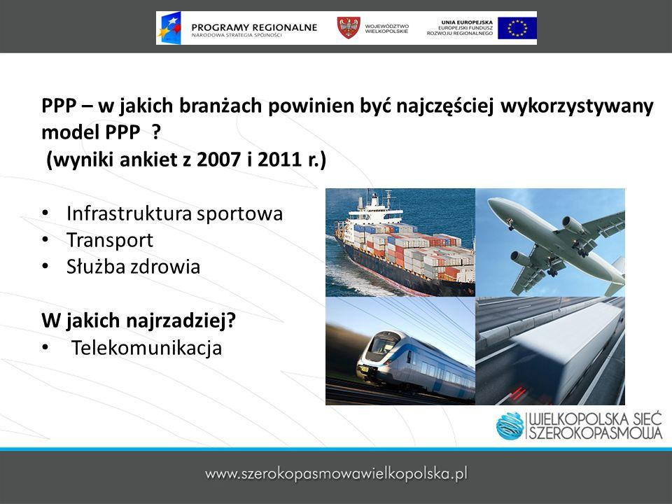 PPP – w jakich branżach powinien być najczęściej wykorzystywany model PPP ? (wyniki ankiet z 2007 i 2011 r.) Infrastruktura sportowa Transport Służba