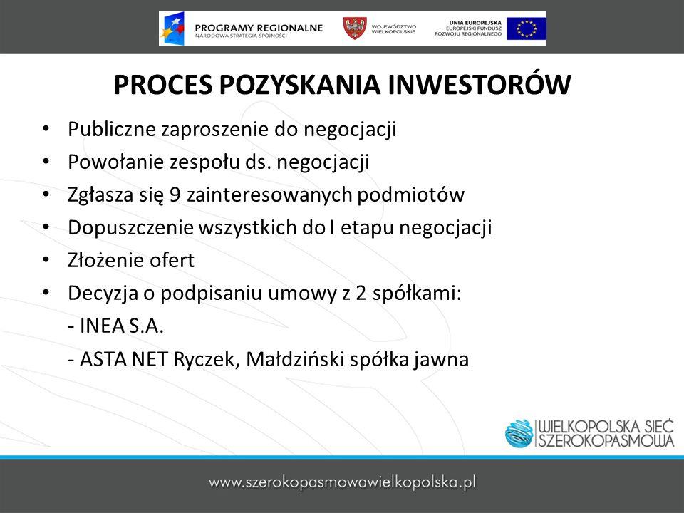 PROCES POZYSKANIA INWESTORÓW Publiczne zaproszenie do negocjacji Powołanie zespołu ds. negocjacji Zgłasza się 9 zainteresowanych podmiotów Dopuszczeni