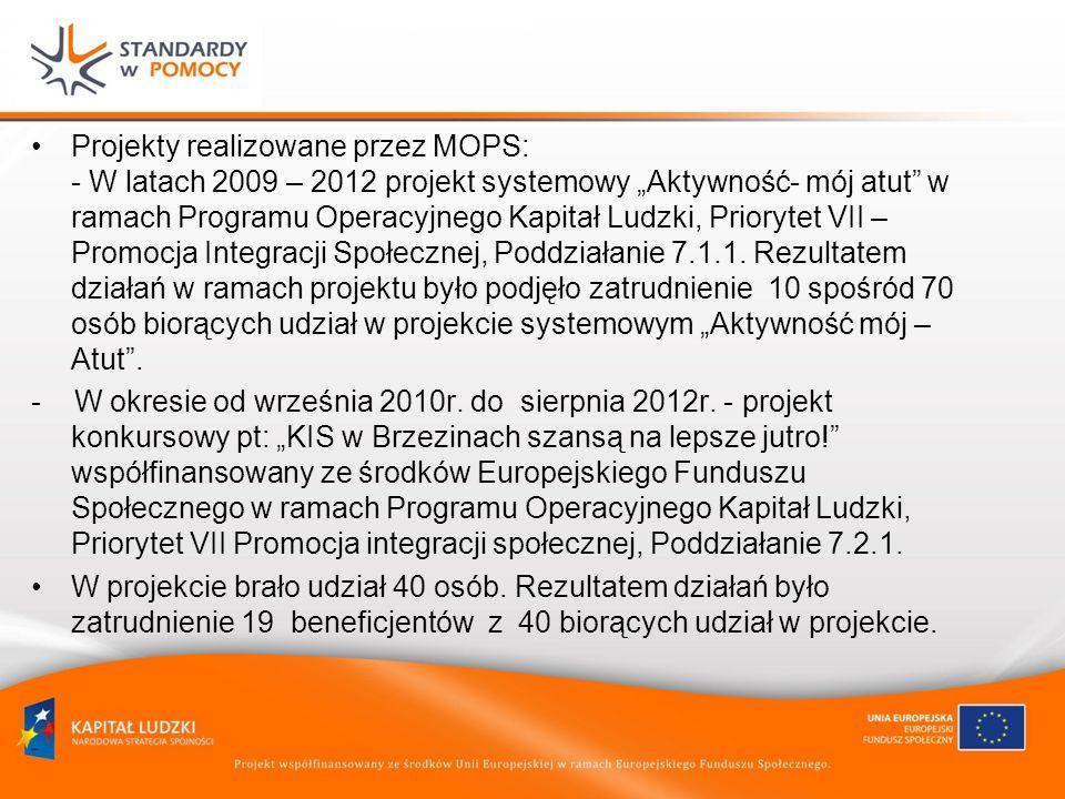 Projekty realizowane przez MOPS: - W latach 2009 – 2012 projekt systemowy Aktywność- mój atut w ramach Programu Operacyjnego Kapitał Ludzki, Priorytet VII – Promocja Integracji Społecznej, Poddziałanie 7.1.1.