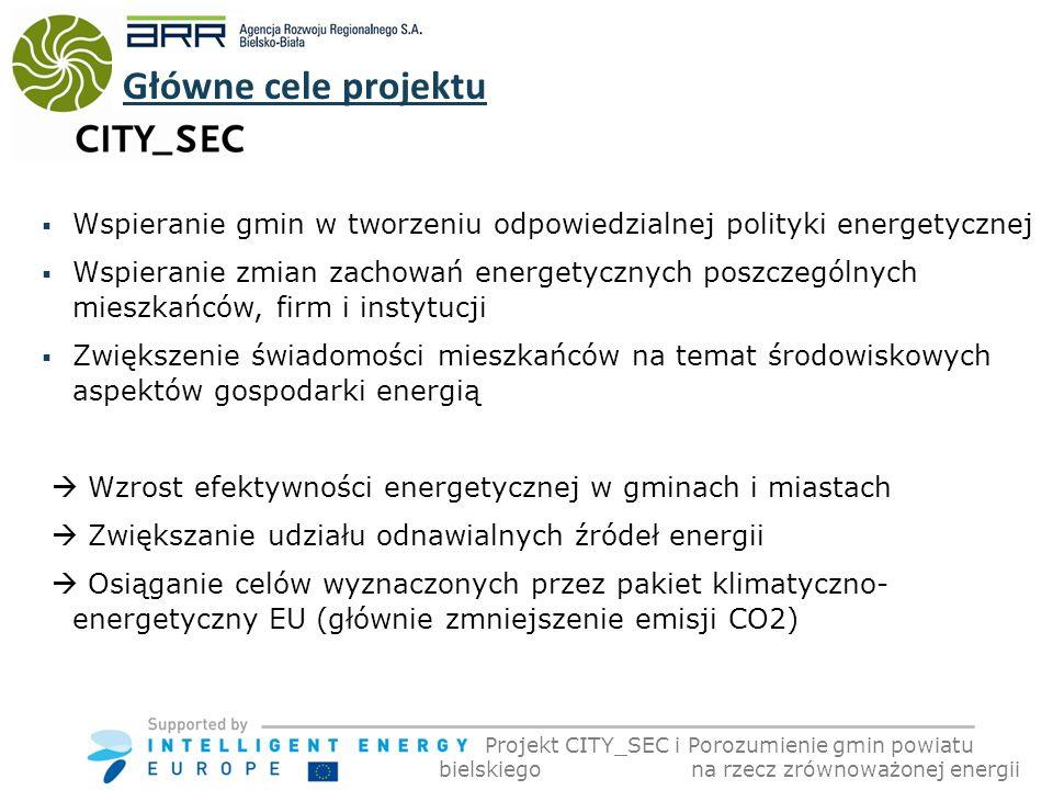Wspieranie gmin w tworzeniu odpowiedzialnej polityki energetycznej Wspieranie zmian zachowań energetycznych poszczególnych mieszkańców, firm i instytucji Zwiększenie świadomości mieszkańców na temat środowiskowych aspektów gospodarki energią Wzrost efektywności energetycznej w gminach i miastach Zwiększanie udziału odnawialnych źródeł energii Osiąganie celów wyznaczonych przez pakiet klimatyczno- energetyczny EU (głównie zmniejszenie emisji CO2) Główne cele projektu Projekt CITY_SEC i Porozumienie gmin powiatu bielskiego na rzecz zrównoważonej energii