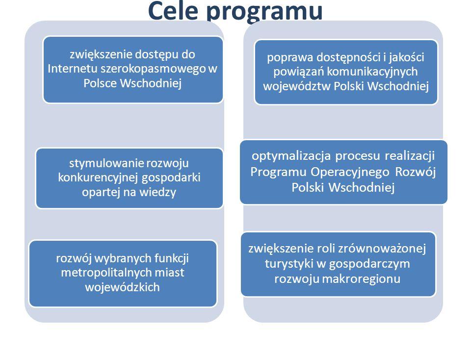 Cele programu zwiększenie dostępu do Internetu szerokopasmowego w Polsce Wschodniej stymulowanie rozwoju konkurencyjnej gospodarki opartej na wiedzy rozwój wybranych funkcji metropolitalnych miast wojewódzkich poprawa dostępności i jakości powiązań komunikacyjnych województw Polski Wschodniej optymalizacja procesu realizacji Programu Operacyjnego Rozwój Polski Wschodniej zwiększenie roli zrównoważonej turystyki w gospodarczym rozwoju makroregionu
