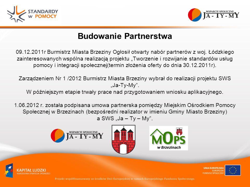 Budowanie Partnerstwa 09.12.2011r Burmistrz Miasta Brzeziny Ogłosił otwarty nabór partnerów z woj.