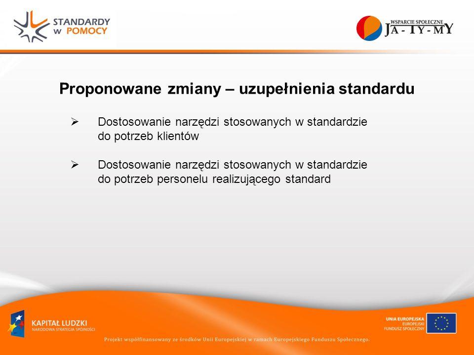 Proponowane zmiany – uzupełnienia standardu Dostosowanie narzędzi stosowanych w standardzie do potrzeb klientów Dostosowanie narzędzi stosowanych w standardzie do potrzeb personelu realizującego standard