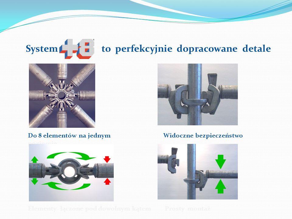 System to perfekcyjnie dopracowane detale Do 8 elementów na jednym poziomie Widoczne bezpieczeństwo Elementy łączone pod dowolnym kątemProsty montaż