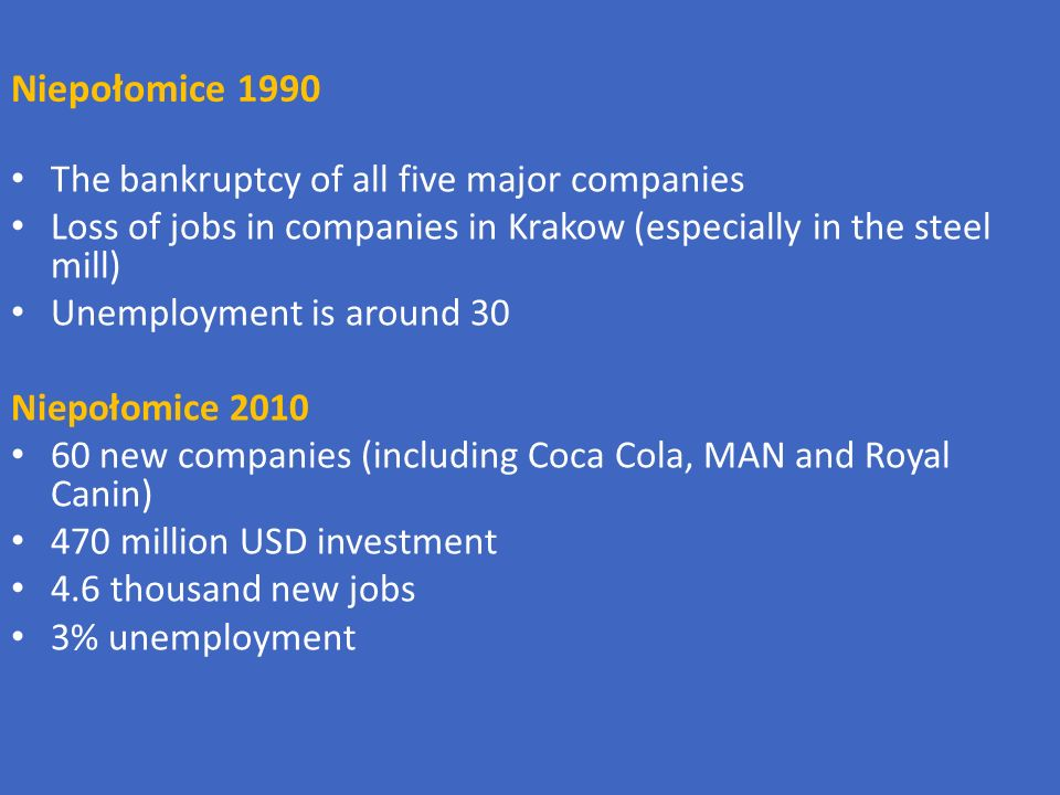 Niepołomice 1990 The bankruptcy of all five major companies Loss of jobs in companies in Krakow (especially in the steel mill) Unemployment is around 30 Niepołomice 2010 60 new companies (including Coca Cola, MAN and Royal Canin) 470 million USD investment 4.6 thousand new jobs 3% unemployment
