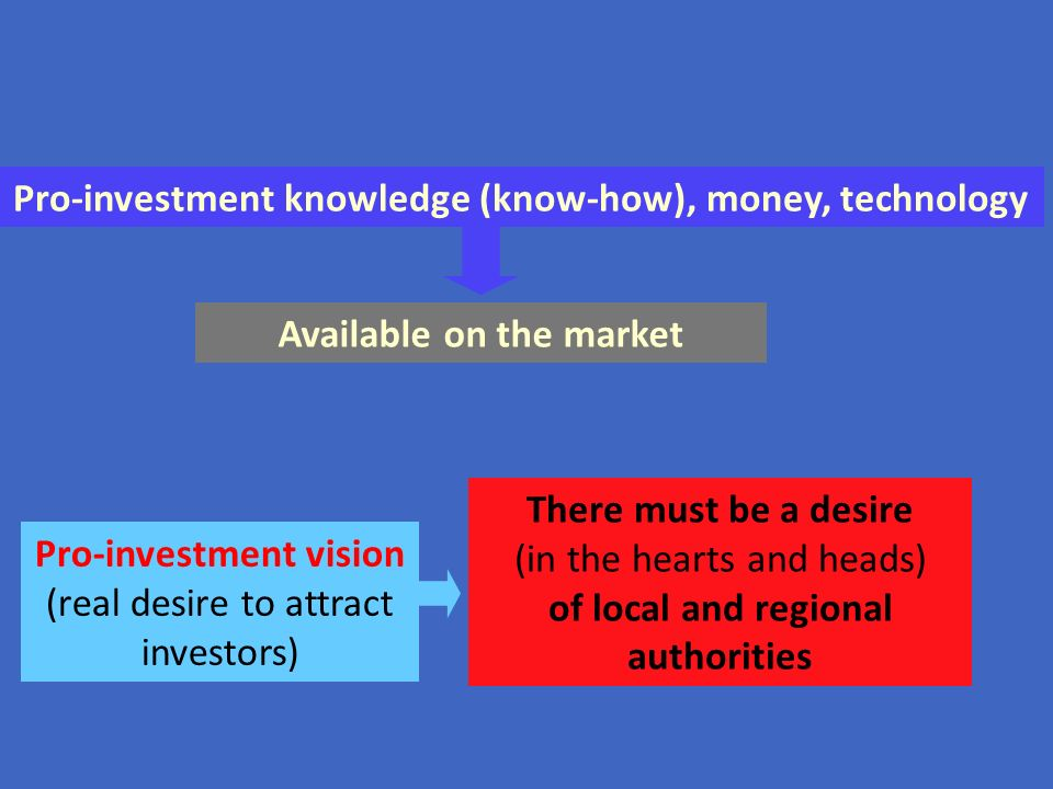 Pro-investment knowledge (know-how), money, technology Available on the market Pro-investment vision (real desire to attract investors) There must be a desire (in the hearts and heads) of local and regional authorities
