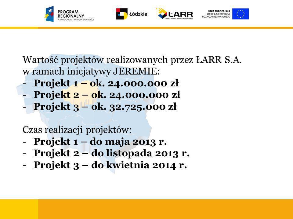 Wartość projektów realizowanych przez ŁARR S.A. w ramach inicjatywy JEREMIE: -Projekt 1 – ok. 24.000.000 zł -Projekt 2 – ok. 24.000.000 zł -Projekt 3