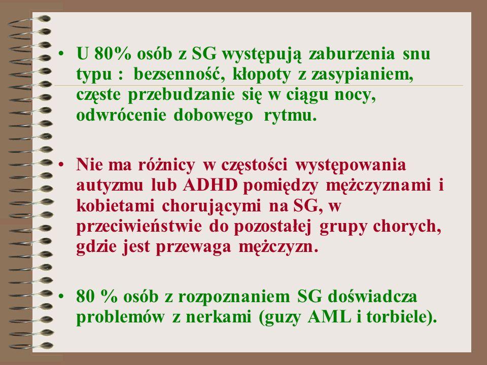 EXIST3 (planowane rozpoczęcie - 2012r.) TEMAT WSTĘPNY : Skuteczność i bezpieczeństwo stosowania RAD001, jako terapii wspomagającej, u pacjentów z TSC, z częściowymi napadami padaczkowymi.