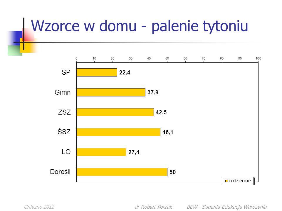 Gniezno 2012dr Robert Porzak BEW - Badania Edukacja Wdrożenia Wzorce w domu - palenie tytoniu