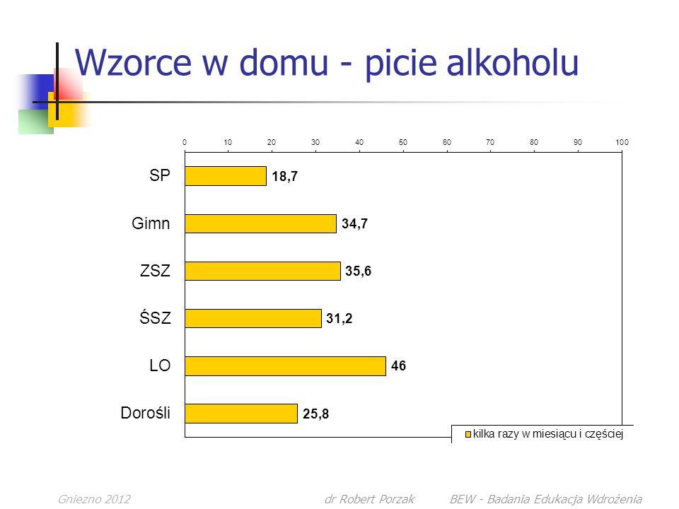 Gniezno 2012dr Robert Porzak BEW - Badania Edukacja Wdrożenia Wzorce w domu - picie alkoholu