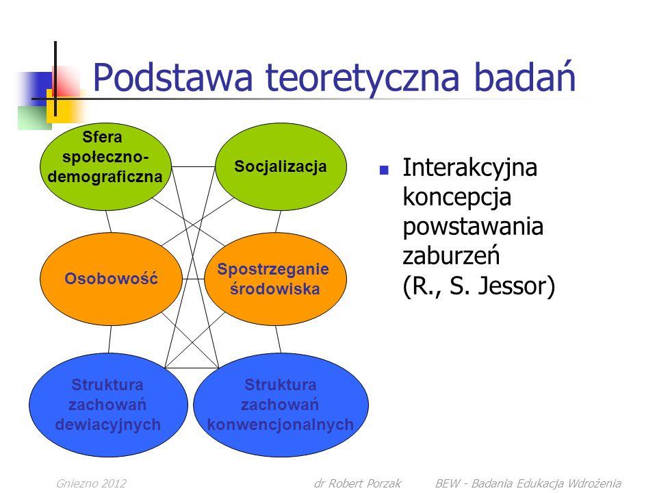 Gniezno 2012dr Robert Porzak BEW - Badania Edukacja Wdrożenia Podstawa teoretyczna badań Interakcyjna koncepcja powstawania zaburzeń (R., S.