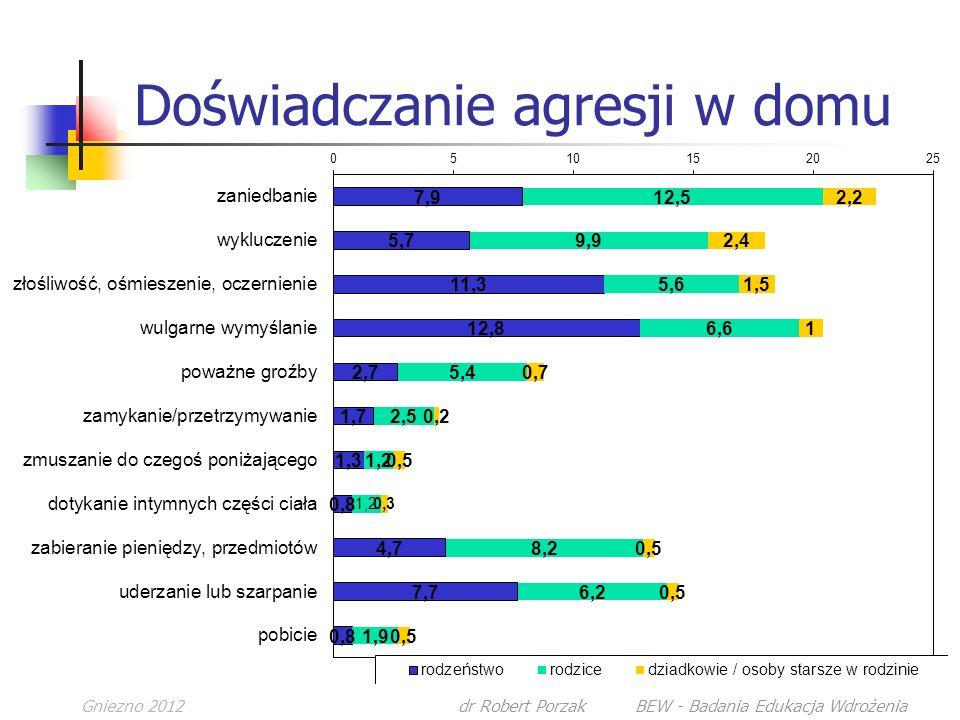 Gniezno 2012dr Robert Porzak BEW - Badania Edukacja Wdrożenia Doświadczanie agresji w domu