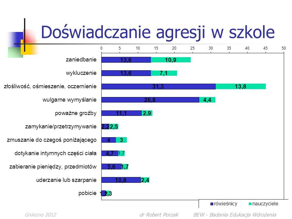Gniezno 2012dr Robert Porzak BEW - Badania Edukacja Wdrożenia Doświadczanie agresji w szkole