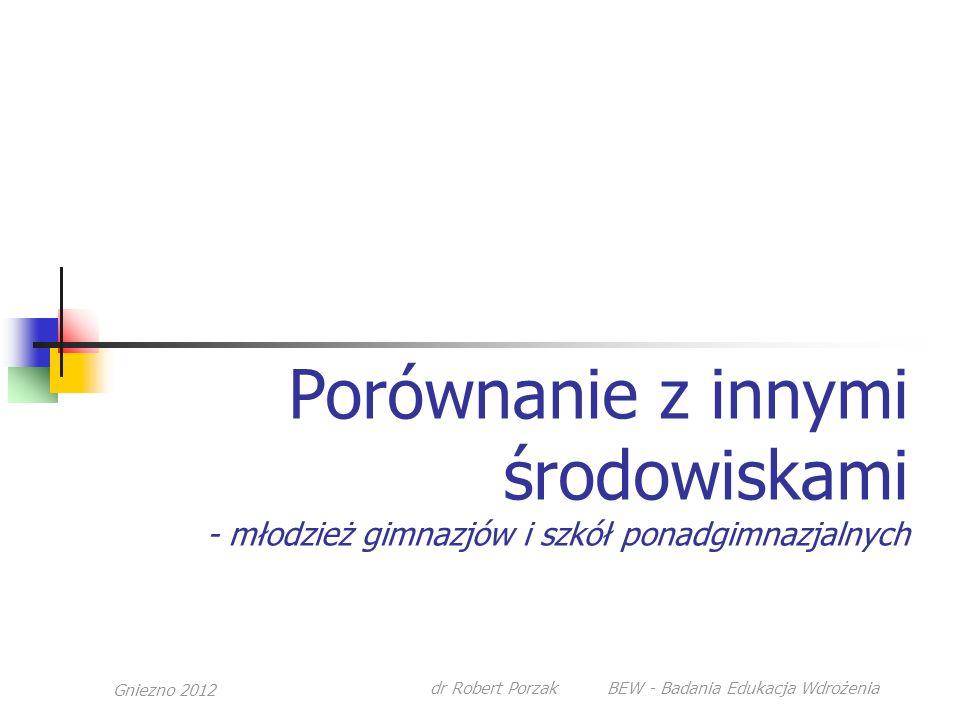 Gniezno 2012 dr Robert Porzak BEW - Badania Edukacja Wdrożenia Porównanie z innymi środowiskami - młodzież gimnazjów i szkół ponadgimnazjalnych