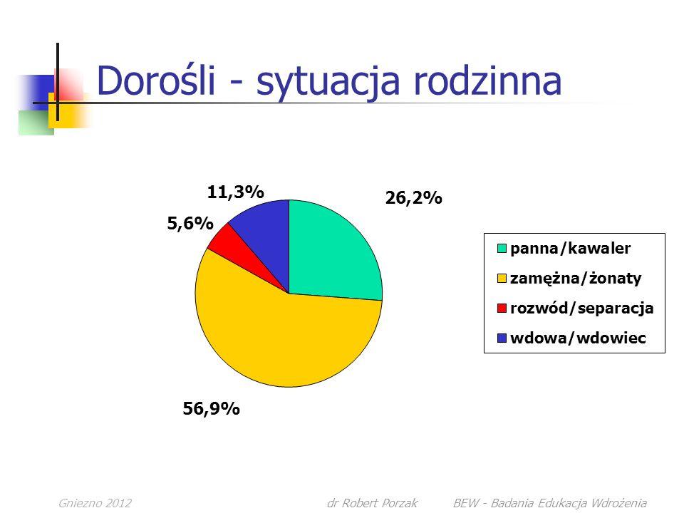 Gniezno 2012dr Robert Porzak BEW - Badania Edukacja Wdrożenia Dorośli - sytuacja rodzinna