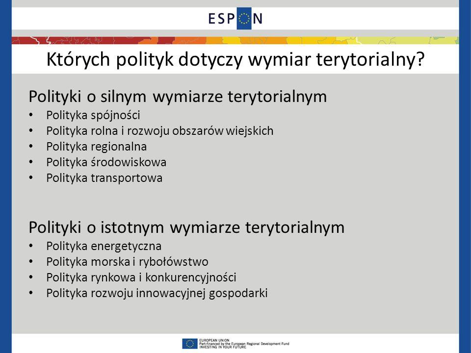 Których polityk dotyczy wymiar terytorialny.