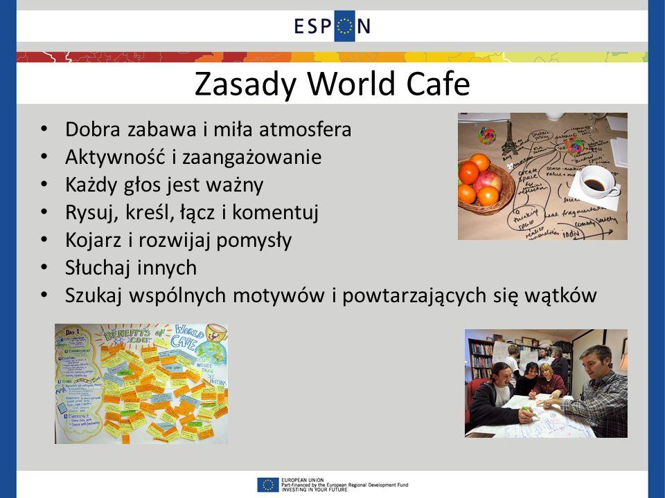 Zasady World Cafe Dobra zabawa i miła atmosfera Aktywność i zaangażowanie Każdy głos jest ważny Rysuj, kreśl, łącz i komentuj Kojarz i rozwijaj pomysły Słuchaj innych Szukaj wspólnych motywów i powtarzających się wątków