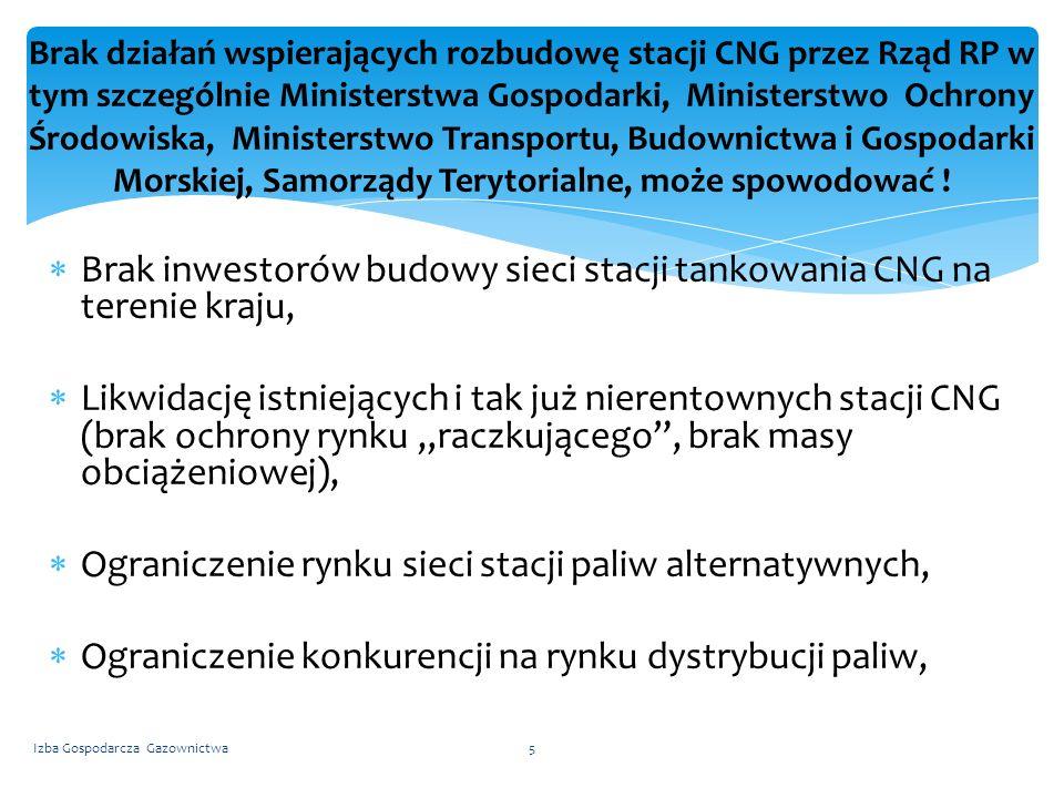 Brak inwestorów budowy sieci stacji tankowania CNG na terenie kraju, Likwidację istniejących i tak już nierentownych stacji CNG (brak ochrony rynku ra