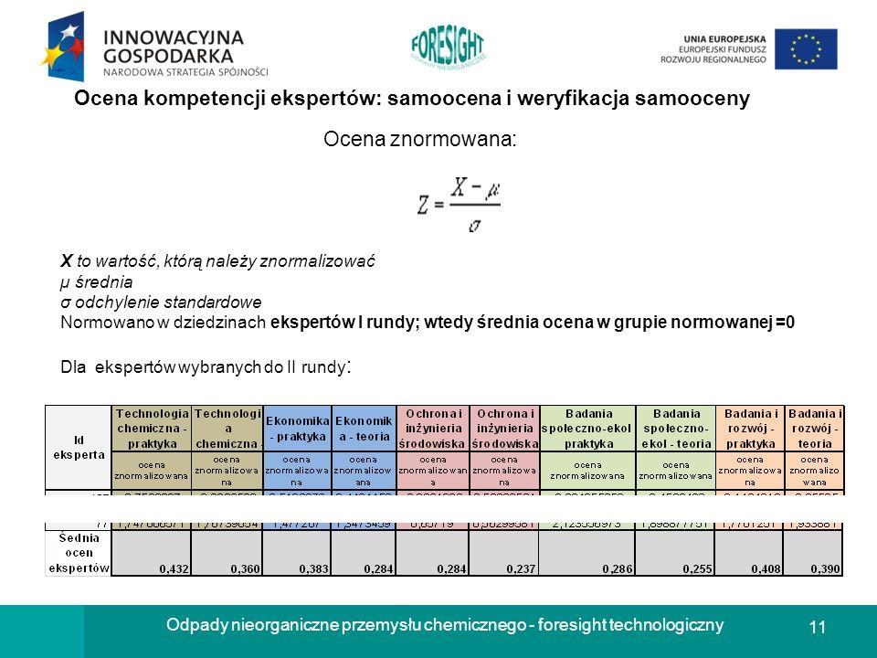 11 Odpady nieorganiczne przemysłu chemicznego - foresight technologiczny Ocena kompetencji ekspertów: samoocena i weryfikacja samooceny Ocena znormowa