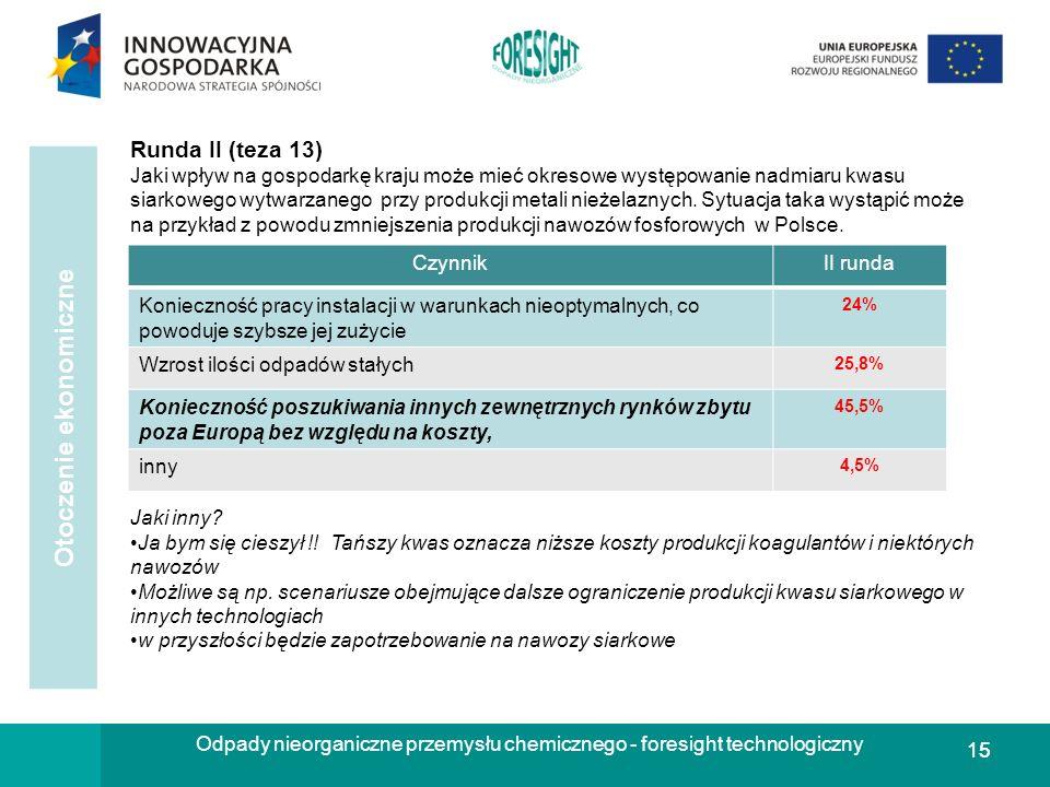 15 Odpady nieorganiczne przemysłu chemicznego - foresight technologiczny Otoczenie ekonomiczne Runda II (teza 13) Jaki wpływ na gospodarkę kraju może