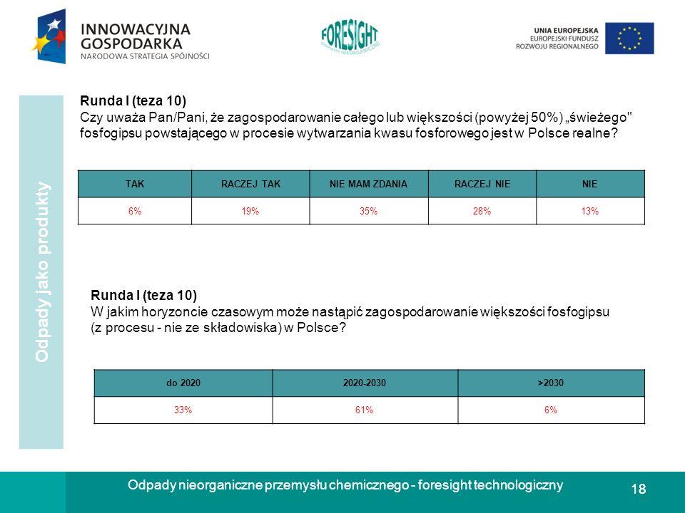 18 Odpady nieorganiczne przemysłu chemicznego - foresight technologiczny Runda I (teza 10) Czy uważa Pan/Pani, że zagospodarowanie całego lub większoś