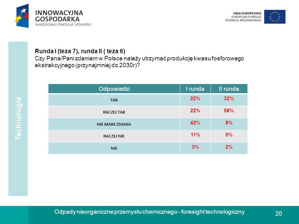 20 Odpady nieorganiczne przemysłu chemicznego - foresight technologiczny Runda I (teza 7), runda II ( teza 6) Czy Pana/Pani zdaniem w Polsce należy ut