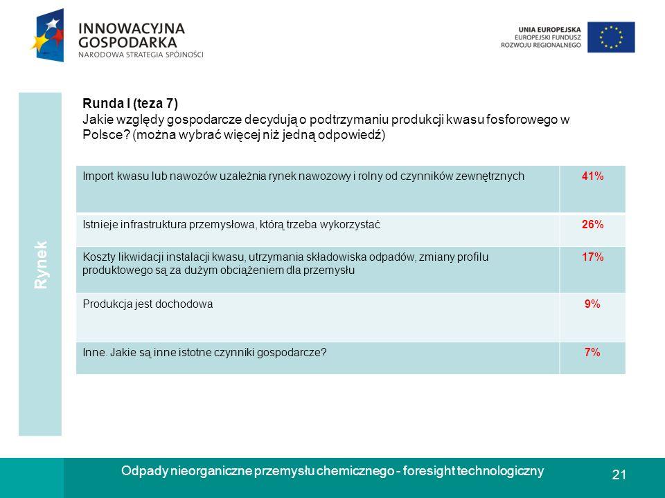 21 Odpady nieorganiczne przemysłu chemicznego - foresight technologiczny Runda I (teza 7) Jakie względy gospodarcze decydują o podtrzymaniu produkcji